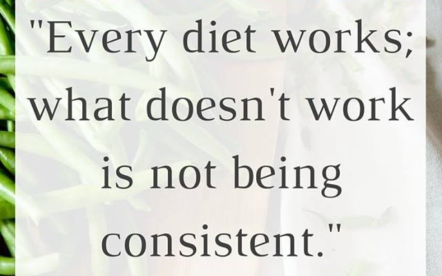 Image result for diets work
